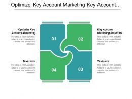Optimize Key Account Marketing Key Account Marketing Solutions Cpb