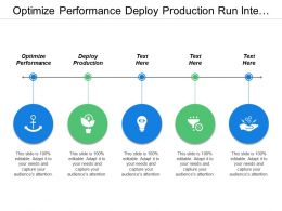 Optimize Performance Deploy Production Run Integration Manage Performance