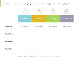 Optimize Stakeholders Understanding Engagement And Decision Making Based On The Journey Map Story Ppt Slides