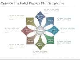 Optimize The Retail Process Ppt Sample File