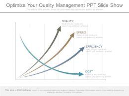 optimize your quality management ppt slide show