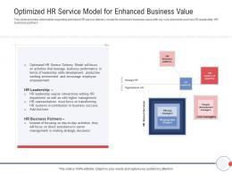 Optimized HR Service Model For Enhanced Business Value Next Generation HR Service Delivery Ppt Ideas