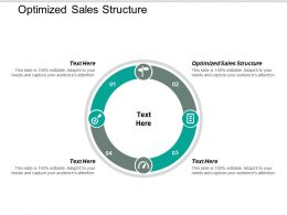 Optimized Sales Structure Ppt Powerpoint Presentation Summary Backgrounds Cpb