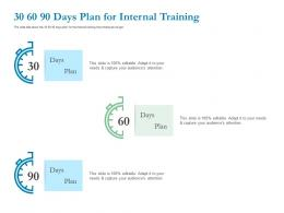 Optimizing Bank Operation 30 60 90 Days Plan For Internal Training Ppt Powerpoint Portrait