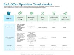 Optimizing Bank Operation Back Office Operations Transformation Ppt Powerpoint Presentation Outline