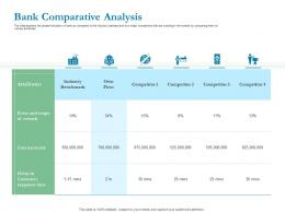 Optimizing Bank Operation Bank Comparative Analysis Ppt Powerpoint Presentation File