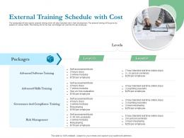 Optimizing Bank Operation External Training Schedule With Cost Ppt Powerpoint Presentation Master
