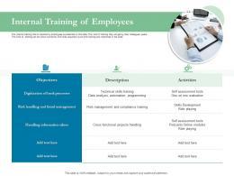Optimizing Bank Operation Internal Training Of Employees Ppt Powerpoint Presentation Visual
