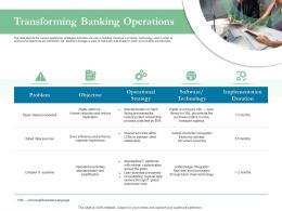 Optimizing Bank Operation Transforming Banking Operations Ppt Powerpoint Presentation Slides