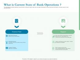 Optimizing Bank Operation What Is Current State Of Bank Operations Ppt Powerpoint Clipart