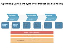 Optimizing Customer Buying Cycle Through Lead Nurturing