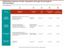 Optimizing Customer Centric Operations Through Technological Advancement M801 Ppt Slides