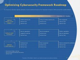 Optimizing Cybersecurity Framework Roadmap Logging Monitoring Ppt Gallery