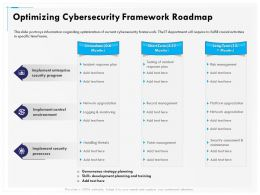 Optimizing Cybersecurity Framework Roadmap Program Ppt Gallery Visual Aids