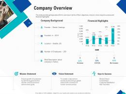 Optimizing Endgame Company Overview Ppt Powerpoint Presentation Pictures Structure