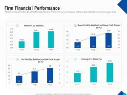 Optimizing Endgame Firm Financial Performance Ppt Powerpoint Presentation Ideas