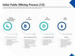 Optimizing Endgame Initial Public Offering Process Attract Ppt Powerpoint Images