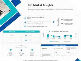 Optimizing Endgame IPO Market Insights Ppt Powerpoint Presentation Outline