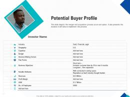 Optimizing Endgame Potential Buyer Profile Ppt Powerpoint Presentation Show