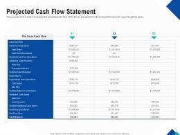 Optimizing Endgame Projected Cash Flow Statement Ppt Powerpoint Layout Ideas