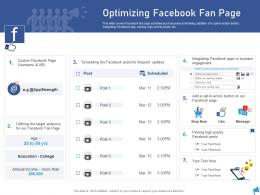 Optimizing Facebook Fan Page Digital Marketing Through Facebook Ppt Structure