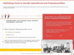 Optimizing Gyms To Handle Operational And Professional Risks M1021 Ppt Powerpoint Presentation Gallery