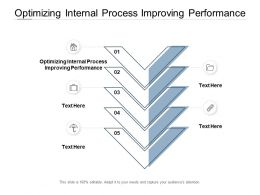 Optimizing Internal Process Improving Performance Ppt Powerpoint Presentation Slides Smartart Cpb