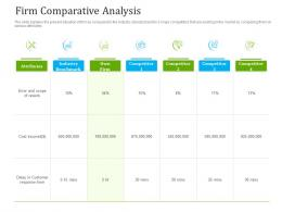 Optimizing It Services For Better Customer Retention Firm Comparative Analysis Ppt Designs