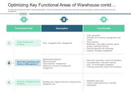 Optimizing Key Functional Areas Of Warehouse Contd Inventory Management System Ppt Inspiration
