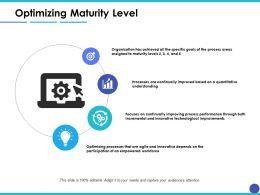Optimizing Maturity Level Ppt Inspiration Example Introduction