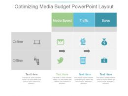 Optimizing Media Budget Powerpoint Layout