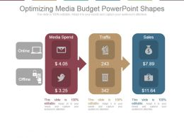 Optimizing Media Budget Powerpoint Shapes