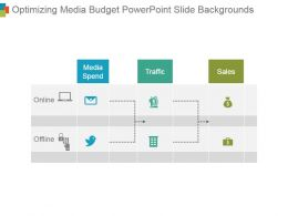 Optimizing Media Budget Powerpoint Slide Backgrounds