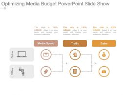 Optimizing Media Budget Powerpoint Slide Show