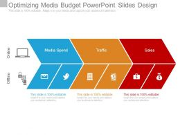 Optimizing Media Budget Powerpoint Slides Design