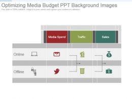 Optimizing Media Budget Ppt Background Images