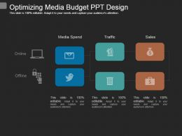 Optimizing Media Budget Ppt Design