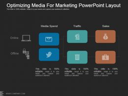 Optimizing Media For Marketing Powerpoint Layout