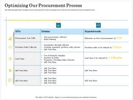 Optimizing Our Procurement Process Frequency Ppt Powerpoint Example Topics