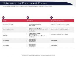 Optimizing Our Procurement Process Issues Ppt Powerpoint Presentation Model Portrait