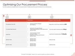 Optimizing Our Procurement Process Sales Forecast Ppt Powerpoint Presentation Show Designs Download