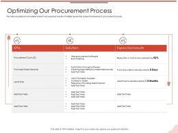 Optimizing Our Procurement Process Sales Forecast Ppt Powerpoint Presentation Show Designs Download
