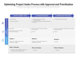 Optimizing Project Intake Process With Approval And Prioritization