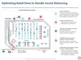 Optimizing Retail Store To Handle Social Distancing Sanitization Ppt Layout