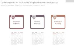Optimizing Retailer Profitability Template Presentation Layouts