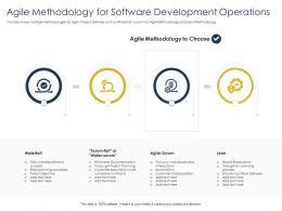 Optimizing Tasks And Agile Methodology For Software Development Operations Ppts Slides