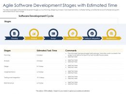 Optimizing Tasks And Agile Software Development Stages With Estimated Time Ppts Show