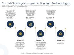 Optimizing Tasks And Enhancing Challenges In Implementing Agile Methodologies Ppts Slides
