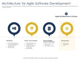 Optimizing Tasks And Enhancing For Agile Software Development Architecture Ppts Visuals