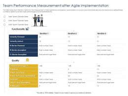 Optimizing Tasks And Enhancing Measurement After Agile Implementation Ppts Values